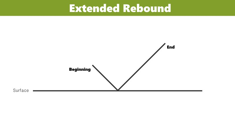 An image displaying an extended rebound drum stroke.